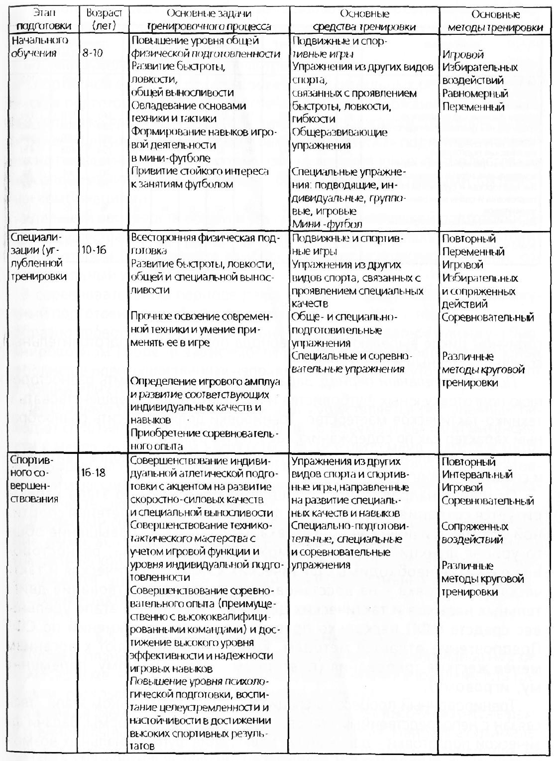 показателей отчетного периода показателей