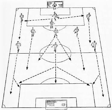 Эволюция развития тактики игры в футбол [PUNIQRANDLINE-(au-dating-names.txt) 40
